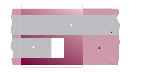 Mono Cassette head configuration
